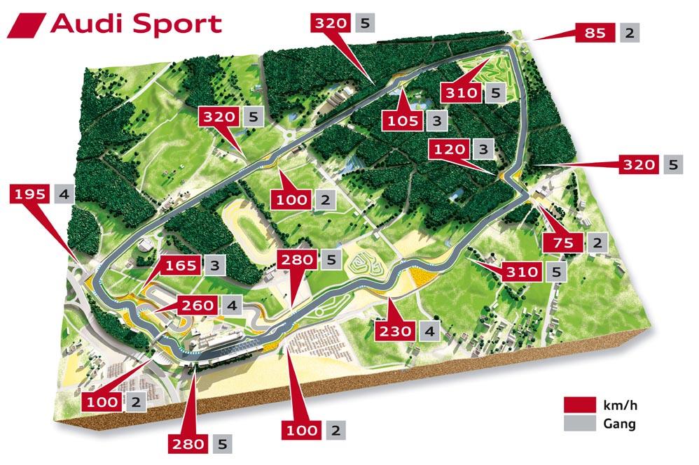 2010 Le Mans Rundtur Med Tom Kristensen
